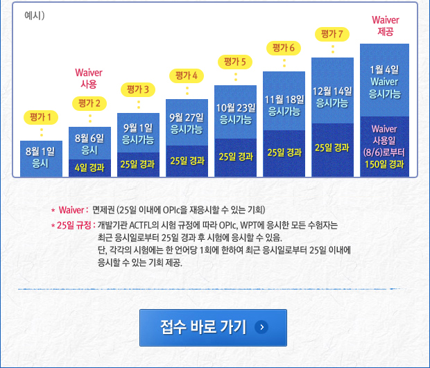 글로벌 마케팅리더 OPIc  Leader's Club 5기 모집